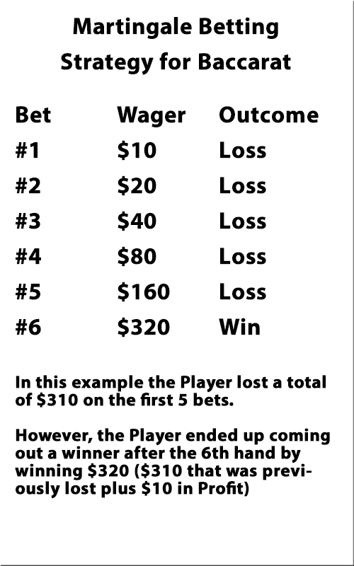 Baccarat gambling strategy